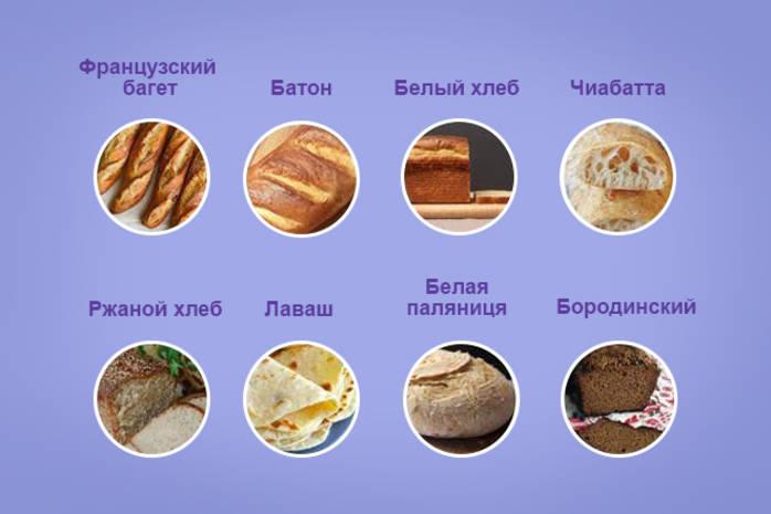 Тест по картинке: выберите хлеб и узнайте о себе много нового