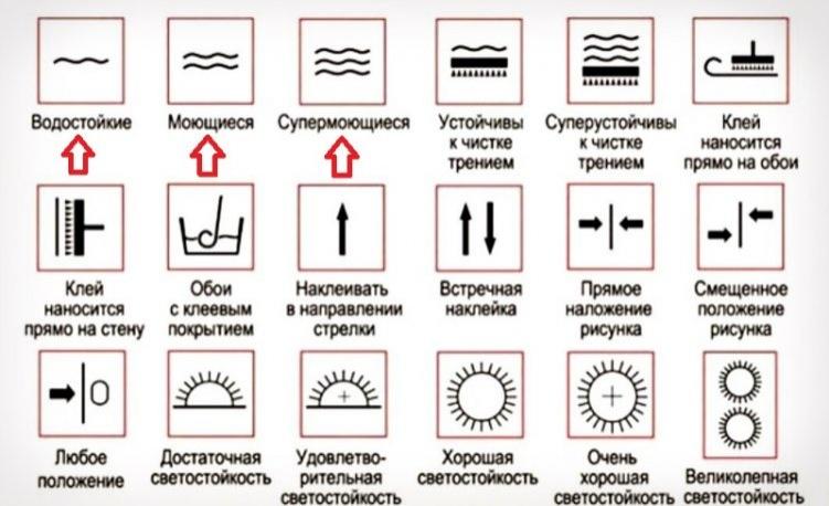 oboi_markirovka_znaki_751x459