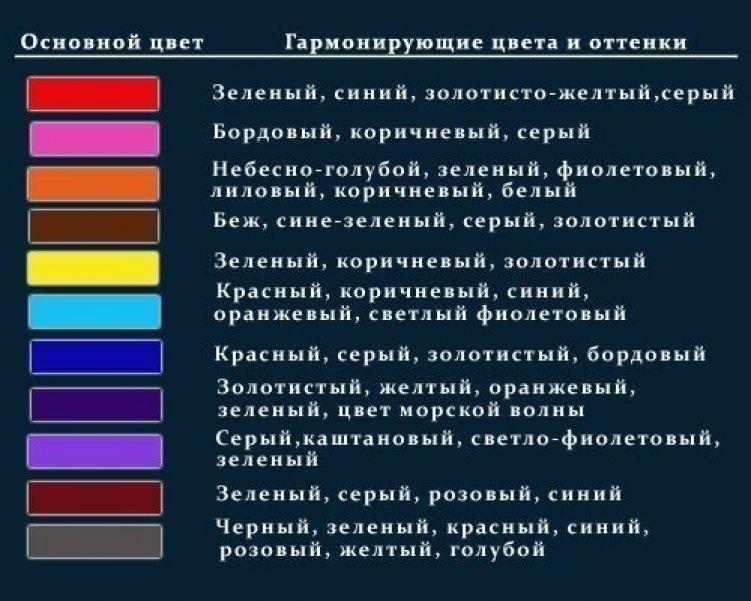 sochetanie-tsvetov_751x601