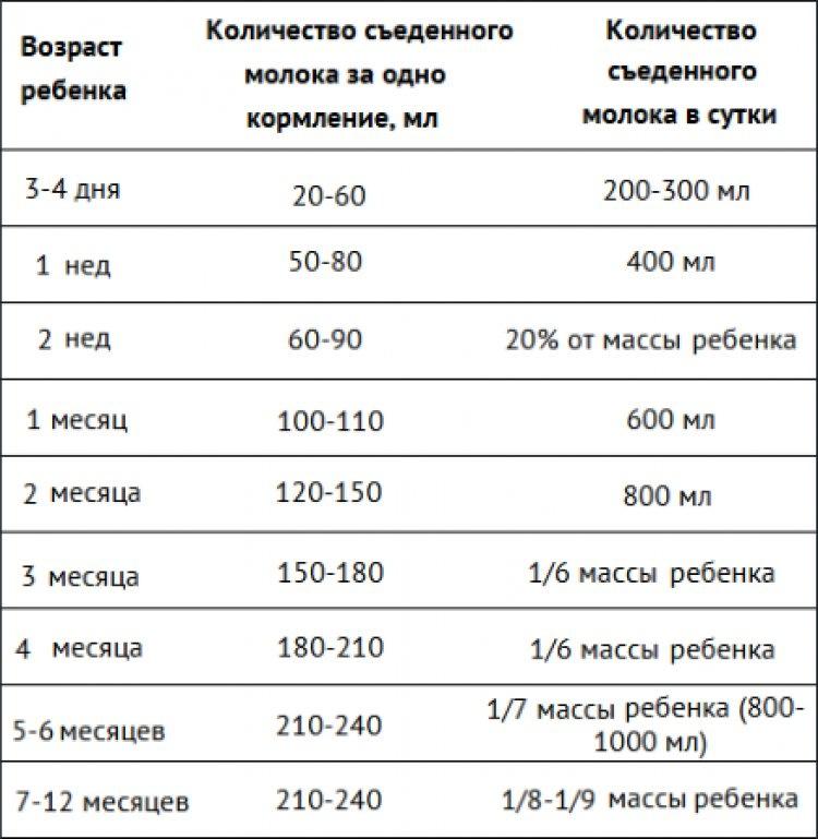 skolyko_moloka_tablitsa_750x769