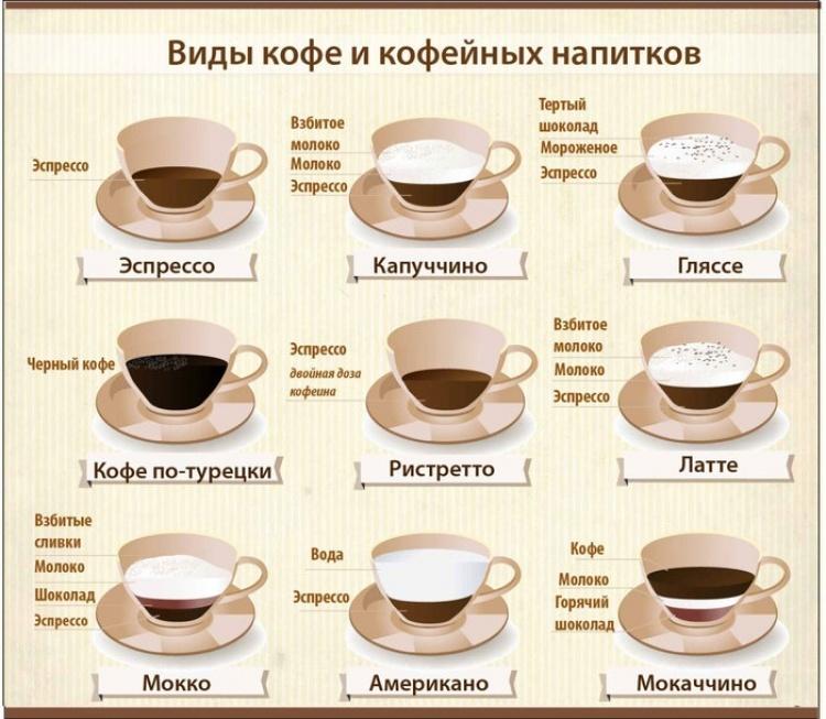 vidyi_kofe_750x653