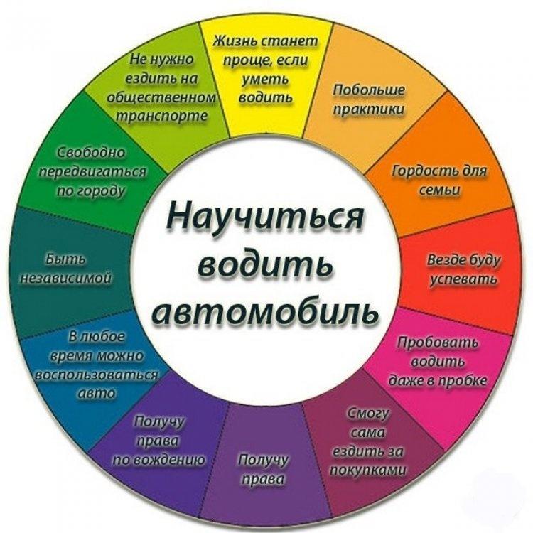 koleso_vnimaniya_2_750x750