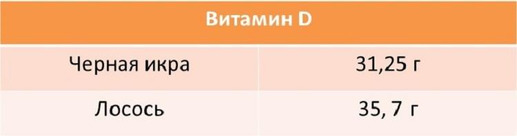 vitamin_d